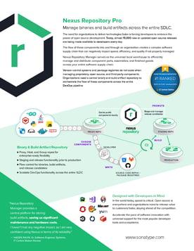 Get the Repo Pro Data Sheet