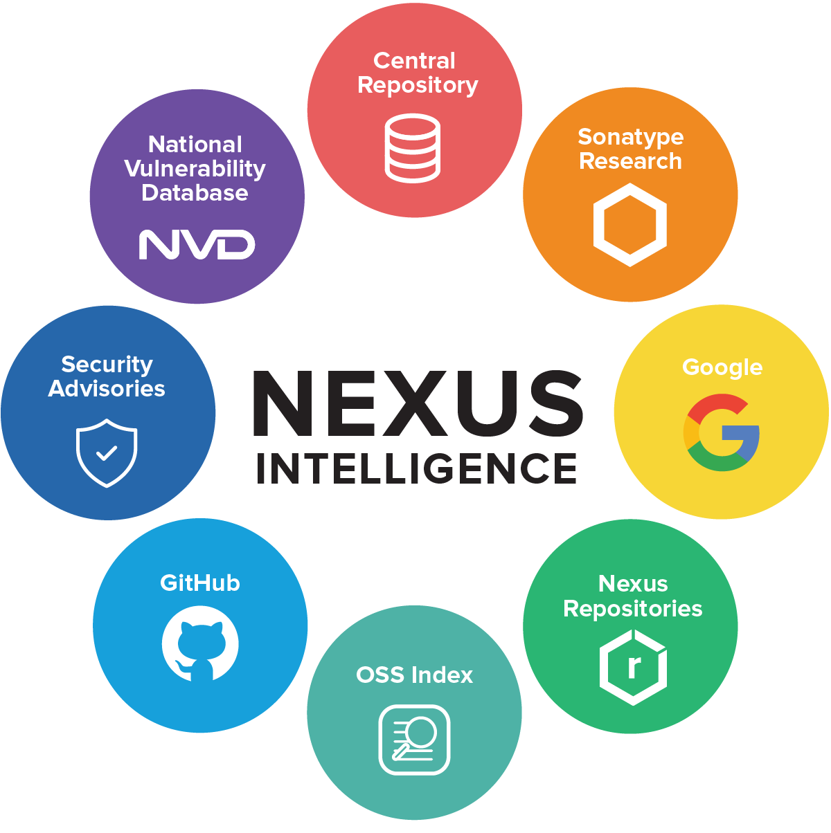 Intelligence_Nexus_new@2x