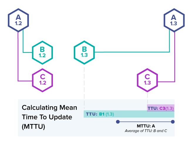 MTTU-update-2