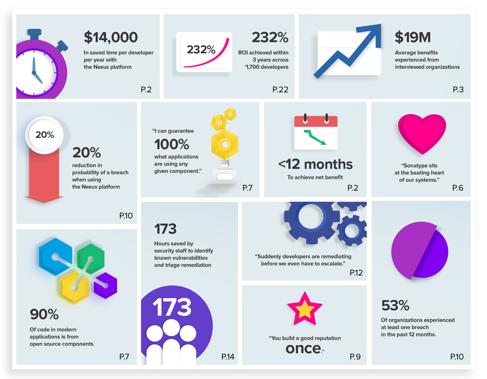 SON_Forrester_report_infographic@2x-2