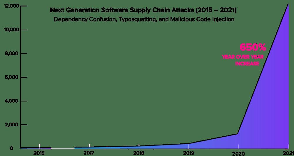 chart4-1