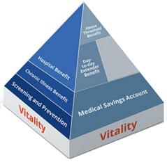 Discovery Health – Monitoring von Open-Source-Schwachstellen mit Nexus Lifecycle