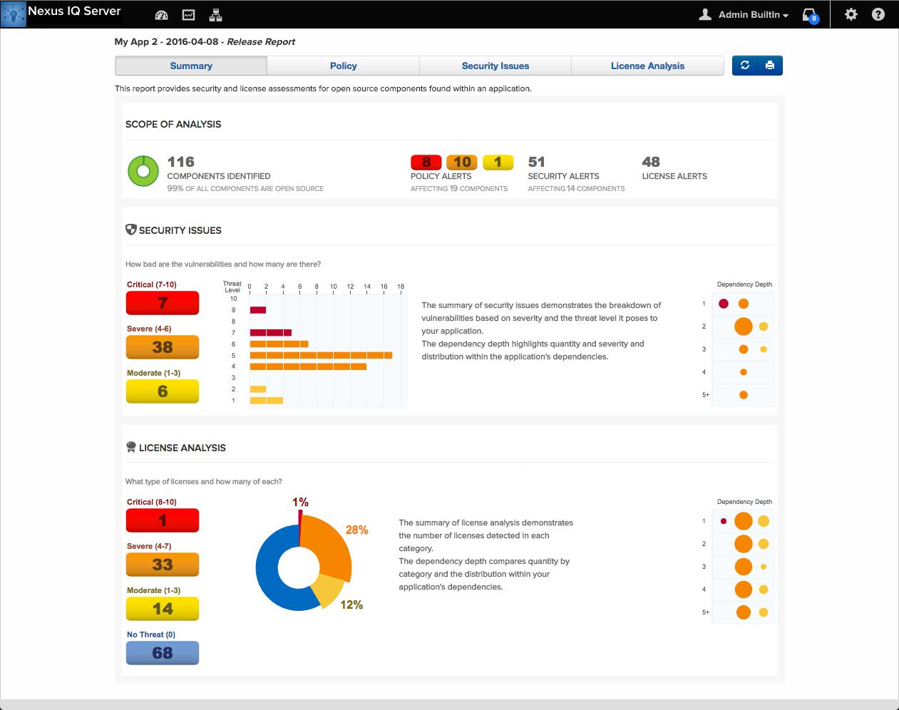 Nexus Auditor Tour - Application Compliance | Sonatype
