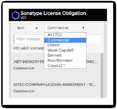 Comprehensive Database of Open Source License Obligations