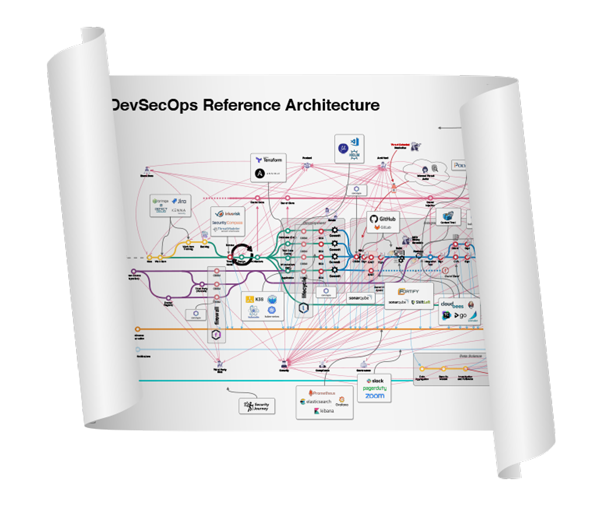 Test Drive a DevSecOps Reference Architecture